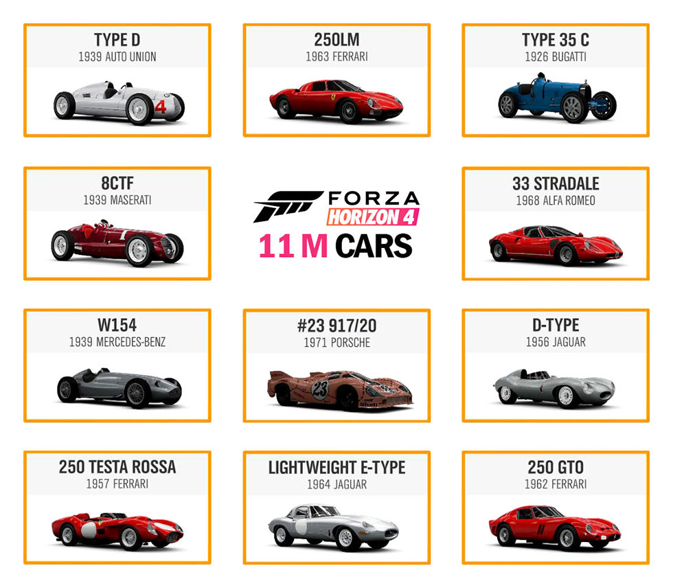 Put 11M Cars In FH4