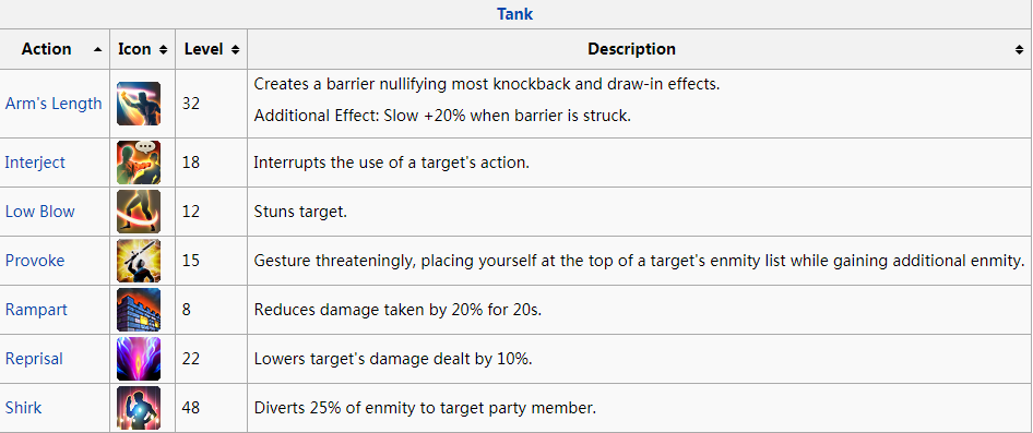 Final Fantasy XIV Tank Action Extra Description