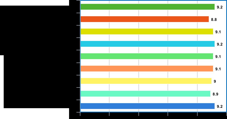 U4gm Bizrate Surveys