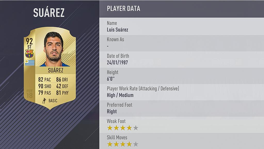 How to Picking And Prediction Best FIFA 20 Strikers