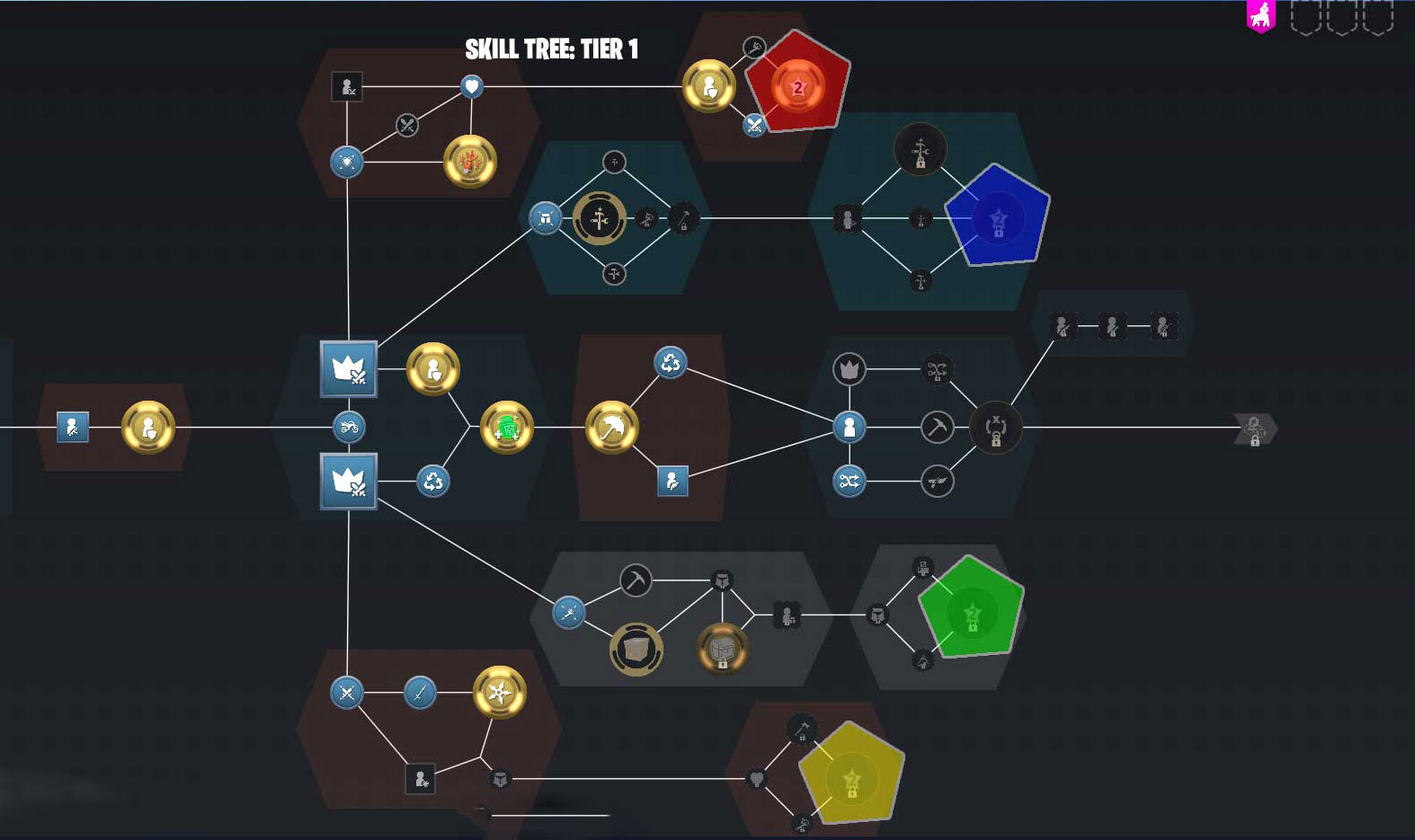 The very best Fortnite Skill Tree Guide