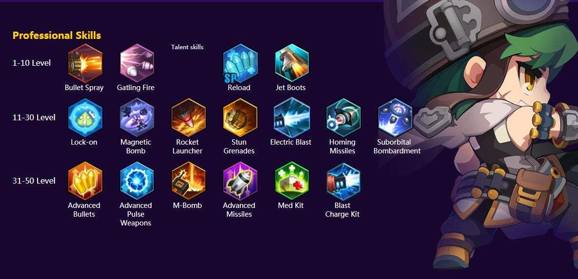 Maplestory 2 Classes Guides