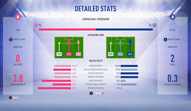 FIFA 20 Account Linking Guide With Kick Off Stats and Analytics