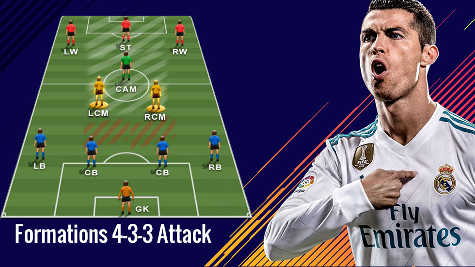 FIFA Formations Tips for 4-3-3 Attack