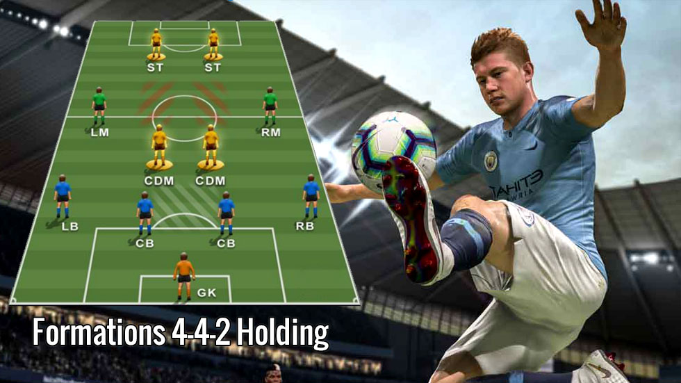 FIFA Formations Guide 4-4-2 Holding