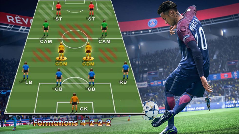 FIFA Formations Tips for 4-2-2-2