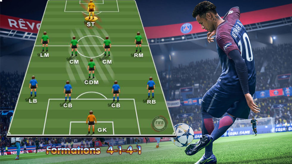 FIFA Formations Tips for 4-1-4-1