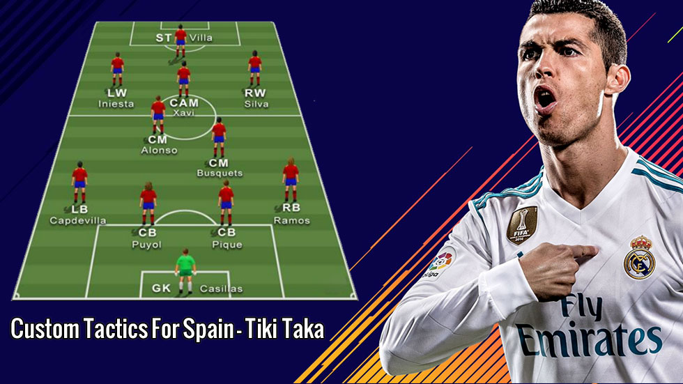FIFA 20 Custom Tactics For Spain - Tiki Taka