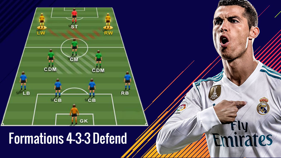 FIFA Formations Tips for 4-3-3 Defend