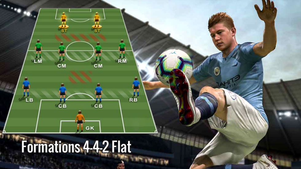 FIFA Formations Guide 4-4-2 Flat