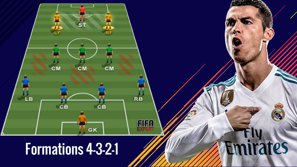 FIFA 20 Formations Tips for 4-3-2-1