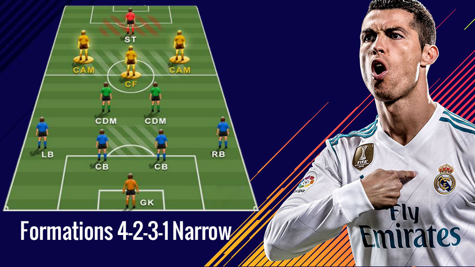 FIFA 20 Formations Tips for 4-2-3-1 Narrow
