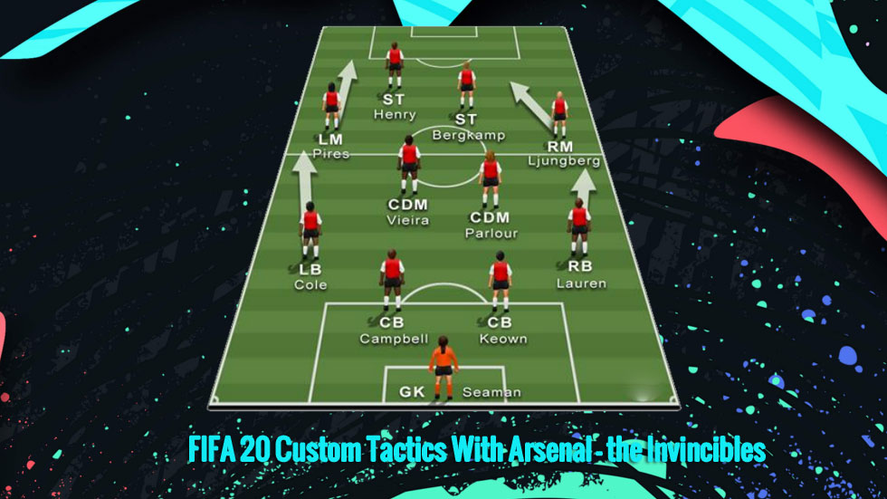FIFA 20 Custom Tactics For Arsenal - the Invincibles
