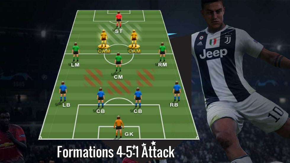FIFA Formations 4-5-1 Attack Guide
