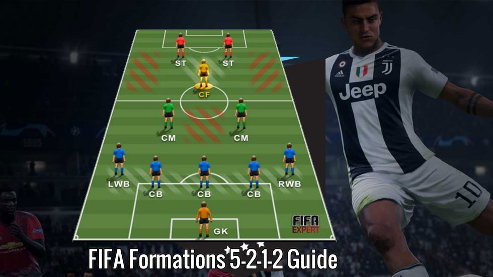 FIFA Formations 5-2-1-2 Guide