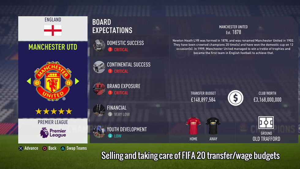 How to Selling and taking care of FIFA 20 transfer/wage budgets