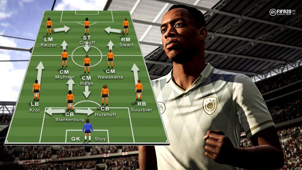 FIFA 20 Custom Tactics - Netherlands