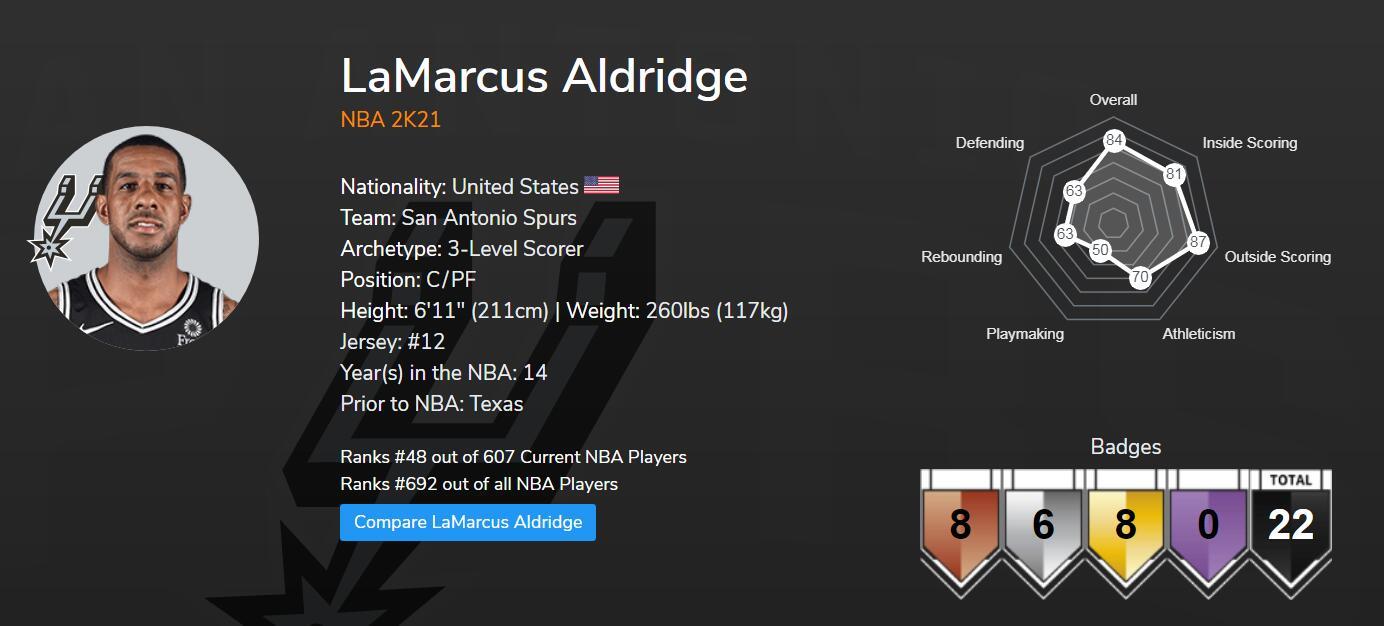 How about NBA 2K21 Amethyst Aldridge?