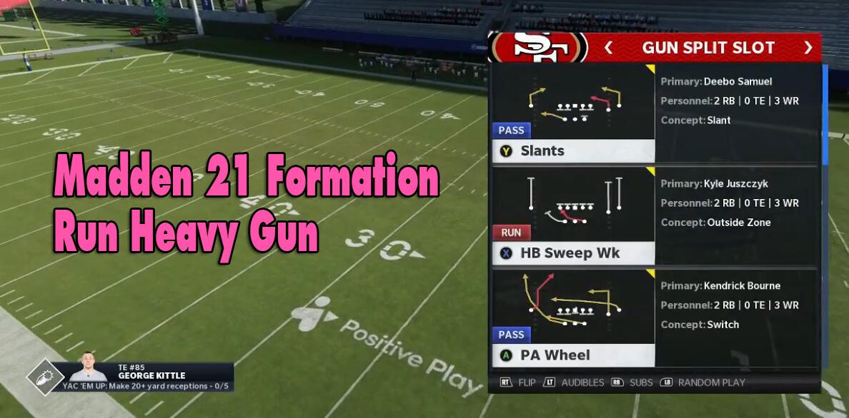 Madden 21 Formation Guides - Run Heavy Gun Split Slot